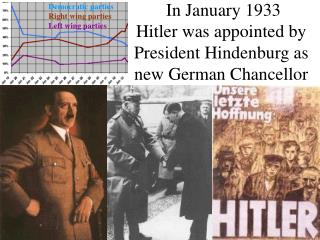 In January 1933  Hitler was appointed by President Hindenburg as new German Chancellor