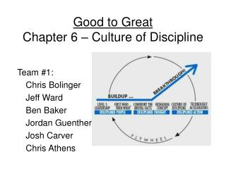 Good to Great Chapter 6 – Culture of Discipline