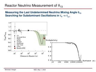 Reactor Neutrino Measurement of   13