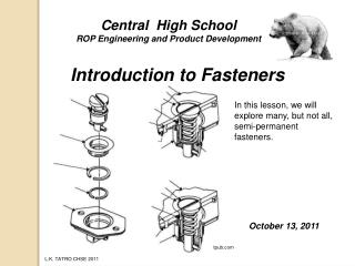 Introduction to Fasteners
