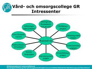 Vård- och omsorgscollege GR Intressenter
