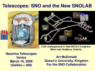 Telescopes: SNO and the New SNOLAB