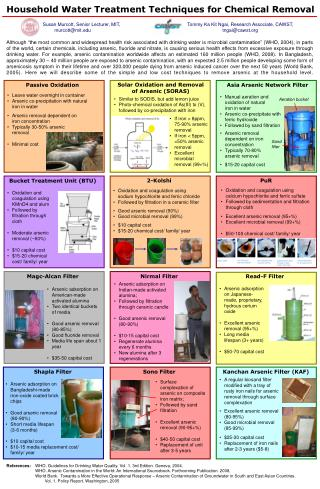 Household Water Treatment Techniques for Chemical Removal