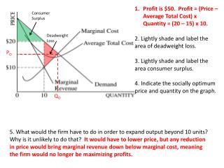 Profit is $50.  Profit = (Price – Average Total Cost) x Quantity = (20 – 15) x 10.