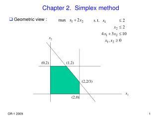 Chapter 2.  Simplex method