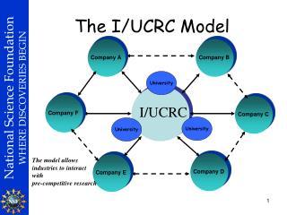 The I/UCRC Model