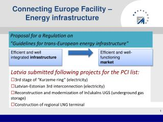 Connecting Europe Facility –  Energy infrastructure