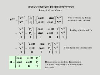 HOMOGENEOUS REPRESENTATION Putting it all into a Matrix