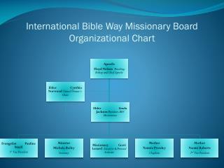 International Bible Way Missionary Board Organizational Chart