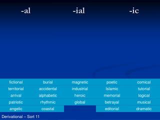 -al                   - ial                     - ic