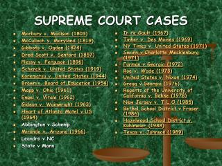 supreme court cases gibbons vs ogden essay Start studying ap us history chapter 12 court cases learn gibbons v ogden established the right of the supreme court to review decisions of state supreme.