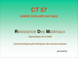 R �sistance  D es  M at�riaux Hypoth�ses de la RdM