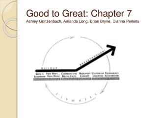Good to Great: Chapter 7 Ashley Gonzenbach, Amanda Long, Brian Bryne, Dianna Perkins