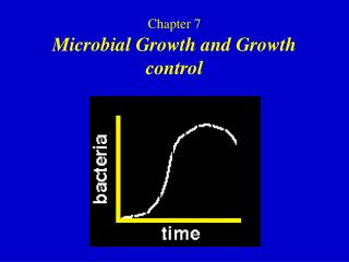 Chapter 7 Microbial Growth and Growth control
