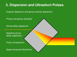 5. Dispersion and Ultrashort Pulses