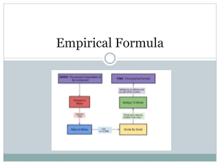 Empirical Formula
