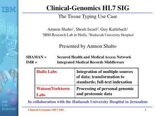 Clinical-Genomics HL7 SIG