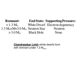 Chandrasekar Limit- - white dwarfs form  with remnant under 1.3 M sun .
