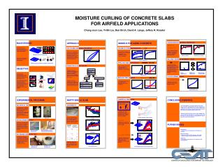 MOISTURE CURLING OF CONCRETE SLABS  FOR AIRFIELD APPLICATIONS