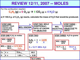 REVIEW 12/11, 2007 -- MOLES