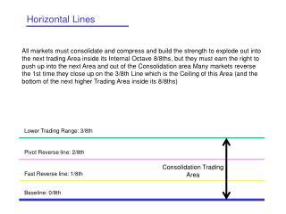 Horizontal Lines