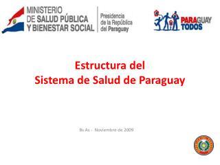 Ministerio de Salud Pública y Bienestar Social Estructura del Sistema de Salud de Paraguay