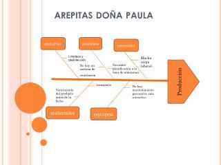 arepitas do�a paula