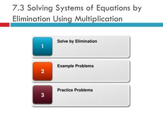 7.3  Solving Systems of Equations  by Elimination Using Multiplication