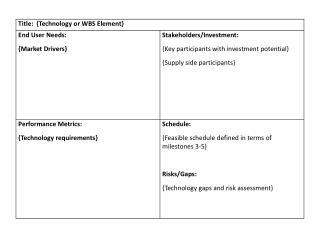 CANEUS FBW Project Definition Quad Chart