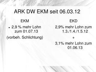 ARK DW EKM seit 06.03.12
