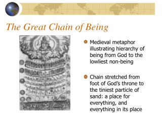 The Great Chain of Being