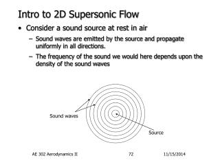 Intro to 2D Supersonic Flow