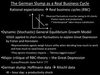 The German Slump as a Real Business Cycle