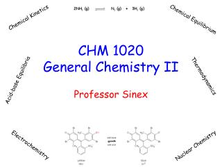 CHM 1020  General Chemistry II
