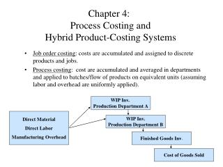 Chapter 4:	 Process Costing and  Hybrid Product-Costing Systems