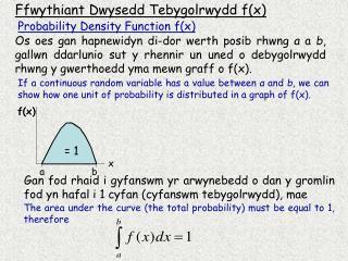 Ffwythiant Dwysedd Tebygolrwydd f(x)