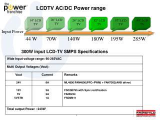 LCDTV AC/DC Power range