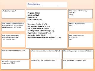 Organisation: ______________