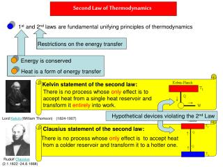 1 st  and 2 nd  laws are fundamental unifying principles of thermodynamics