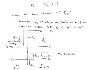 V FB  = 1/q (  G -   S )