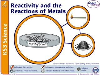 Reacting metals with oxygen