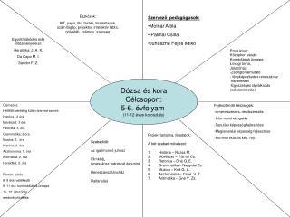 Dózsa és kora Célcsoport: 5-6. évfolyam  (11-12 éves korosztály)