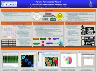 Parallel Performance Wizard:  A Generalized Performance Analysis Tool