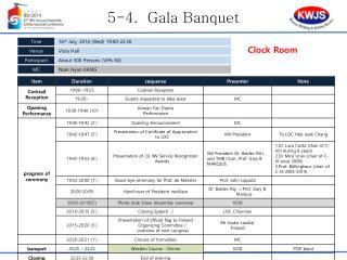 5-4.  Gala Banquet
