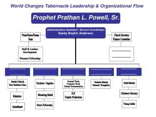 World Changes Tabernacle Leadership & Organizational Flow