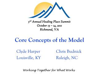Core Concepts of the Model