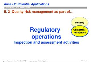 II. 2  Quality risk management as part of…