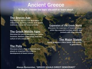 Ancient Greece To Begin: Choose the topic you wish to learn about.