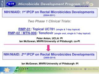 DAIDS IPCP-HTM