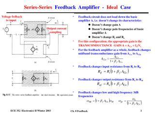 Series-Series   Feedback  Amplifier  -   Ideal   Case